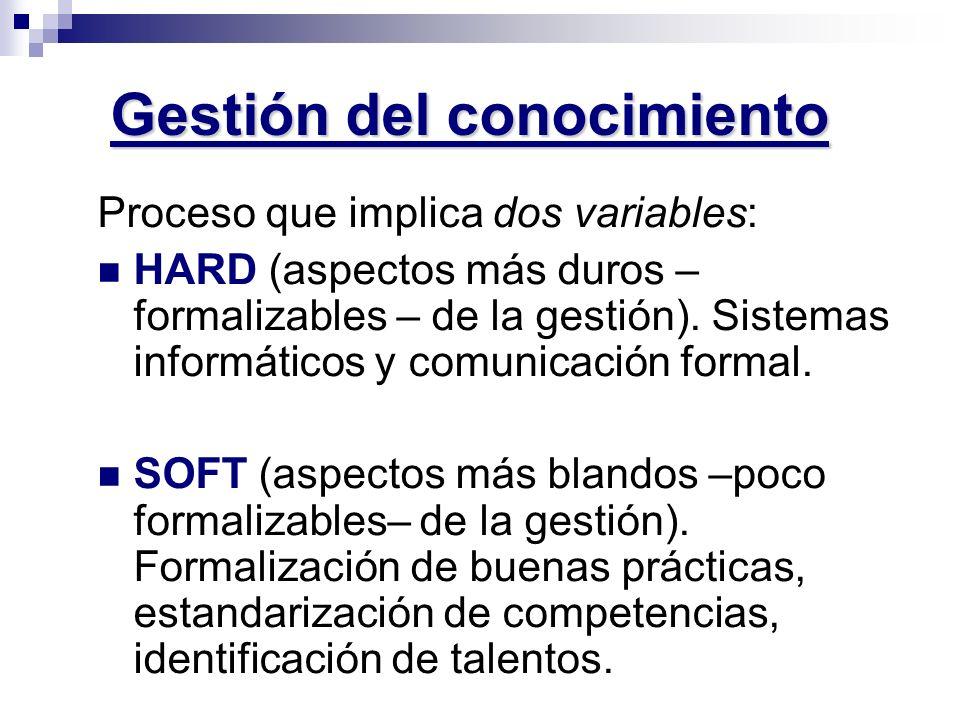 Gestión del conocimiento Proceso que implica dos variables: HARD (aspectos más duros – formalizables – de la gestión). Sistemas informáticos y comunic