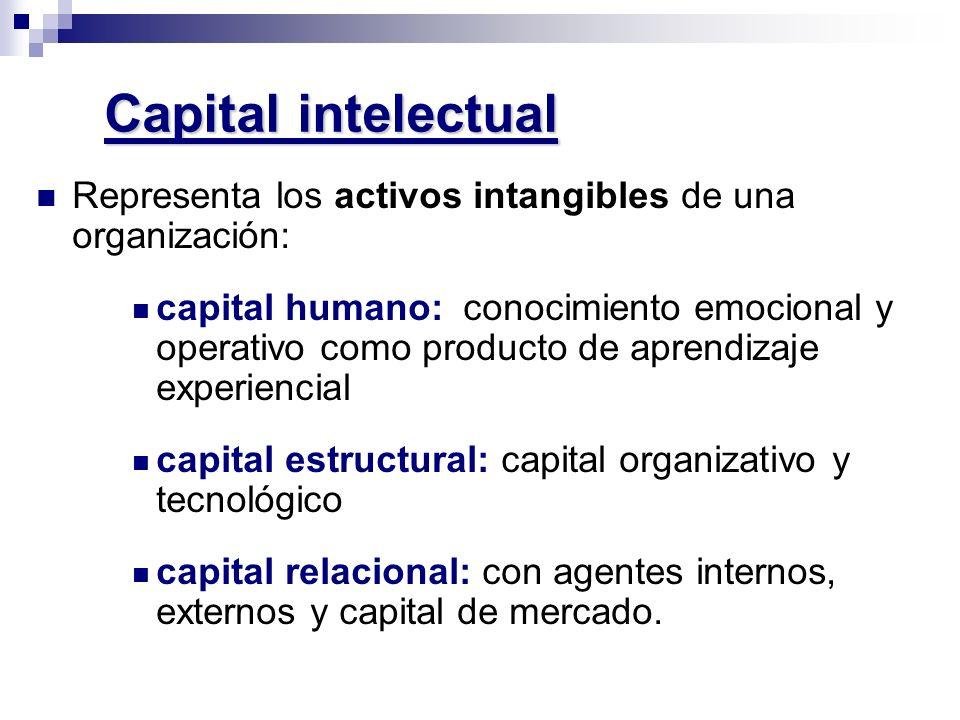 Capital intelectual Representa los activos intangibles de una organización: capital humano: conocimiento emocional y operativo como producto de aprend