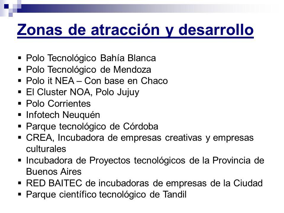 Zonas de atracción y desarrollo Polo Tecnológico Bahía Blanca Polo Tecnológico de Mendoza Polo it NEA – Con base en Chaco El Cluster NOA, Polo Jujuy P