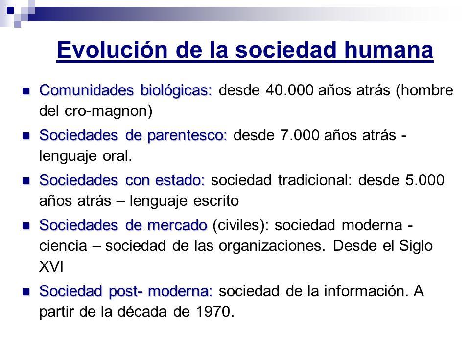 Evolución de la sociedad humana Comunidades biológicas: Comunidades biológicas: desde 40.000 años atrás (hombre del cro-magnon) Sociedades de parentes