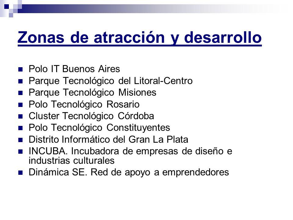 Zonas de atracción y desarrollo Polo IT Buenos Aires Parque Tecnológico del Litoral-Centro Parque Tecnológico Misiones Polo Tecnológico Rosario Cluste
