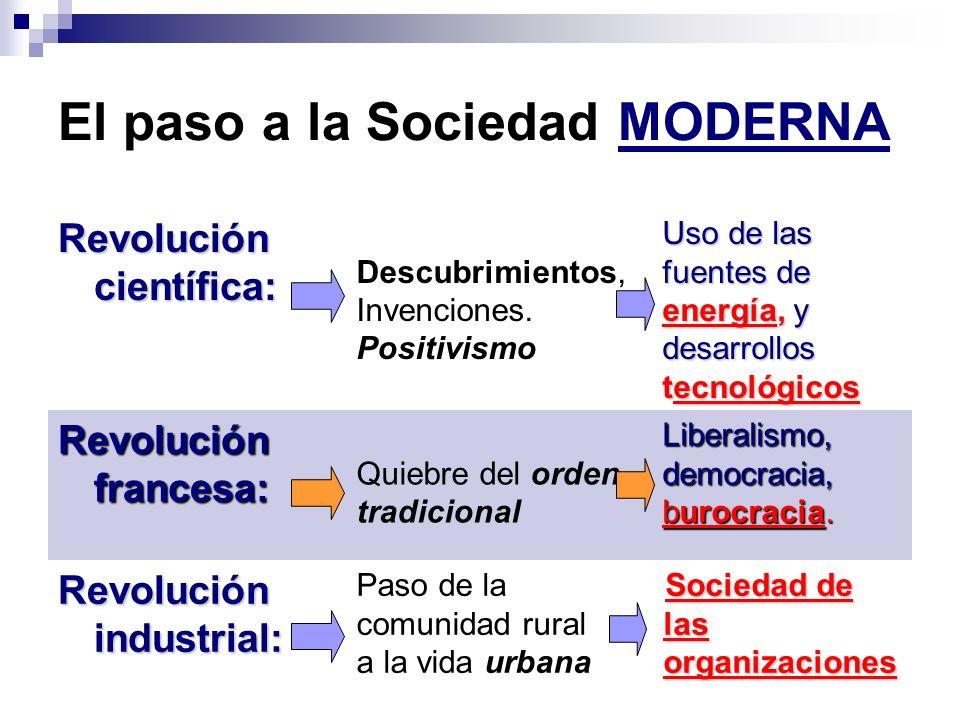 El paso a la Sociedad MODERNA Revolución científica: Descubrimientos, Invenciones. Positivismo Uso de las fuentes de energía, y desarrollos tecnológic