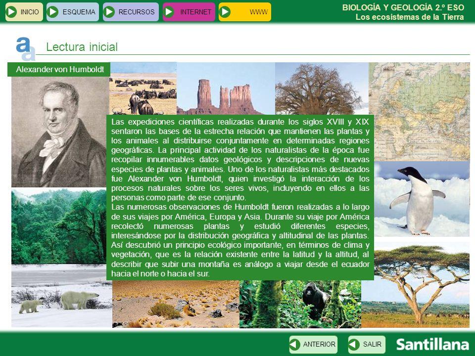 BIOLOGÍA Y GEOLOGÍA 2.º ESO Los ecosistemas de la Tierra INICIOESQUEMARECURSOSINTERNET Lectura inicial SALIRANTERIOR Las expediciones científicas real