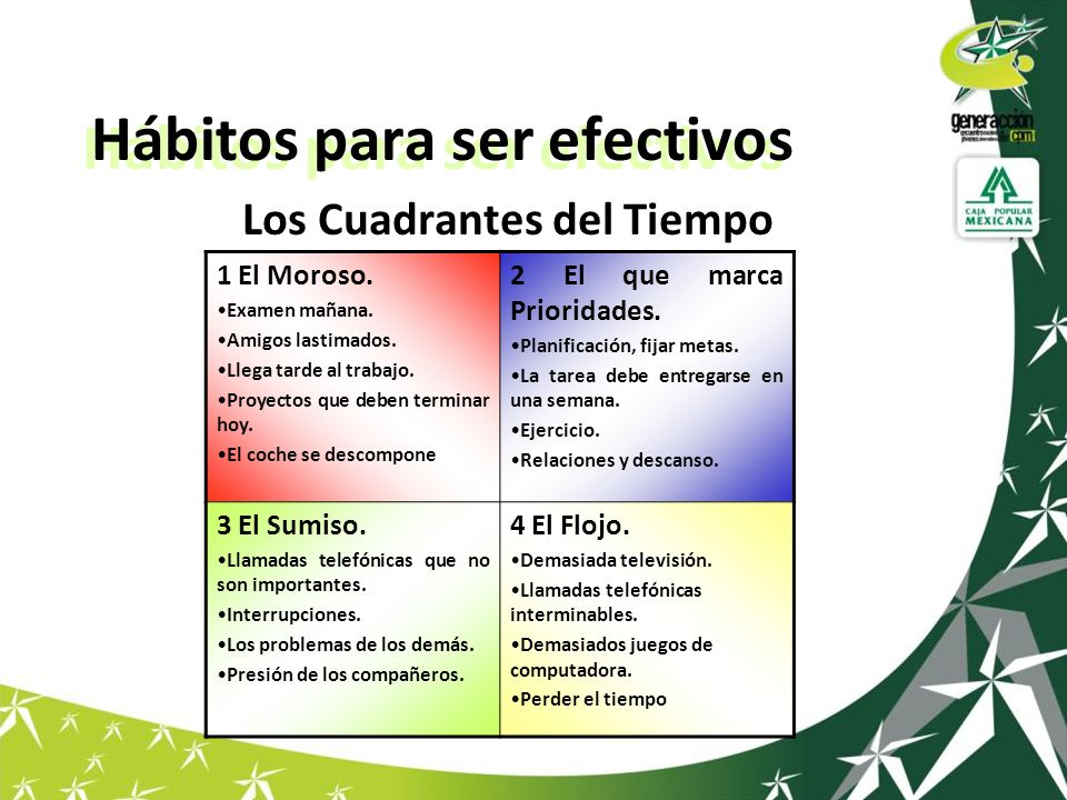 Hábitos para ser efectivos Los Cuadrantes del Tiempo 1 El Moroso.
