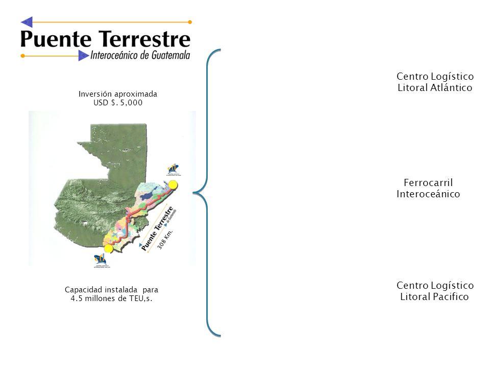308 Km. Inversión aproximada USD $. 5,000 Capacidad instalada para 4.5 millones de TEU,s. Centro Logístico Litoral Pacifico Centro Logístico Litoral A