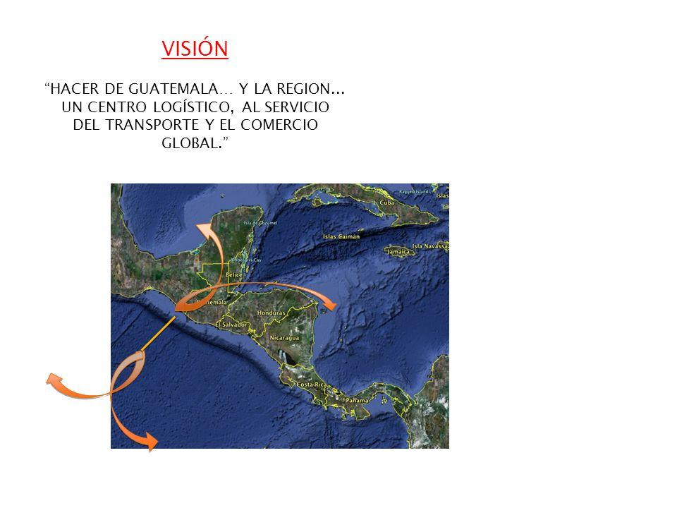 VISIÓN HACER DE GUATEMALA… Y LA REGION... UN CENTRO LOGÍSTICO, AL SERVICIO DEL TRANSPORTE Y EL COMERCIO GLOBAL.