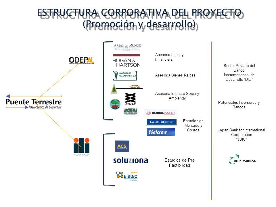 ESTRUCTURA CORPORATIVA DEL PROYECTO (Promoción y desarrollo) Potenciales Inversores y Bancos Japan Bank for International Cooperation JBIC Sector Priv