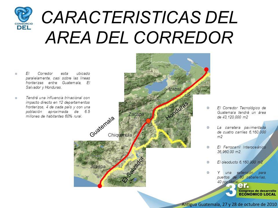 Chiquimula Zacapa Izabal El Salvador Honduras Guatemala Jutiapa CARACTERISTICAS DEL AREA DEL CORREDOR El Corredor Tecnológico de Guatemala tendrá un á