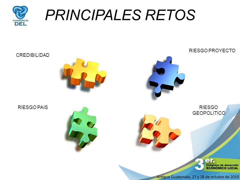 PRINCIPALES RETOS CREDIBILIDAD RIESGO PROYECTO RIESGO GEOPOLITICO RIESGO PAIS