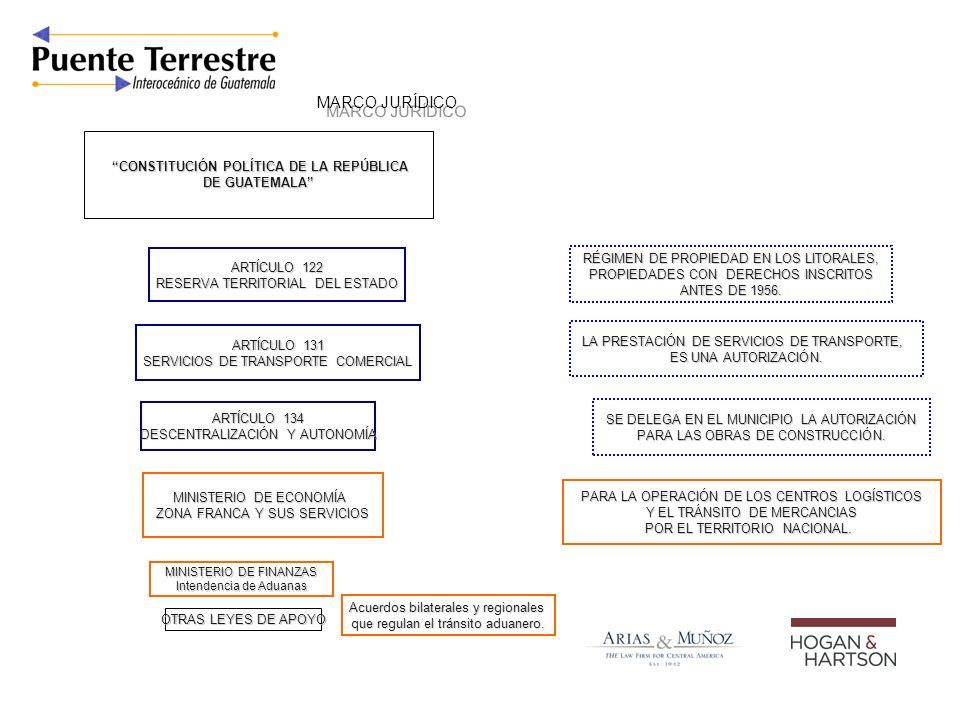 PRINCIPALES RUTAS DE COMERCIO MUNDIAL Ruta de buques súper Post Panamax.