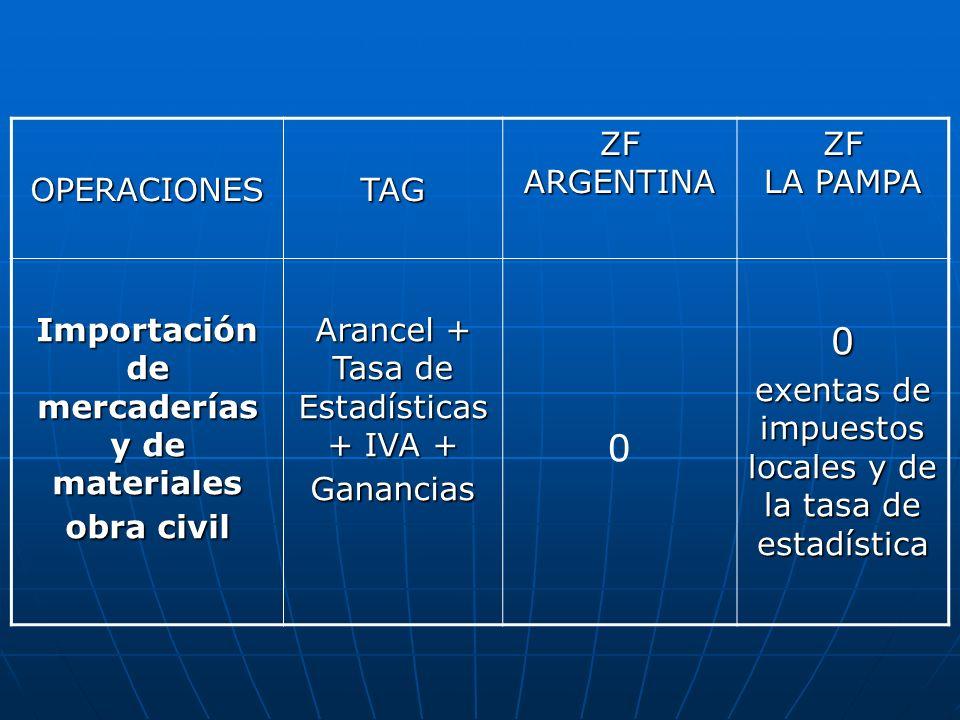 OPERACIONESTAG ZF ARGENTINA ZF LA PAMPA Importación de mercaderías y de materiales obra civil Arancel + Tasa de Estadísticas + IVA + Ganancias 00 exen