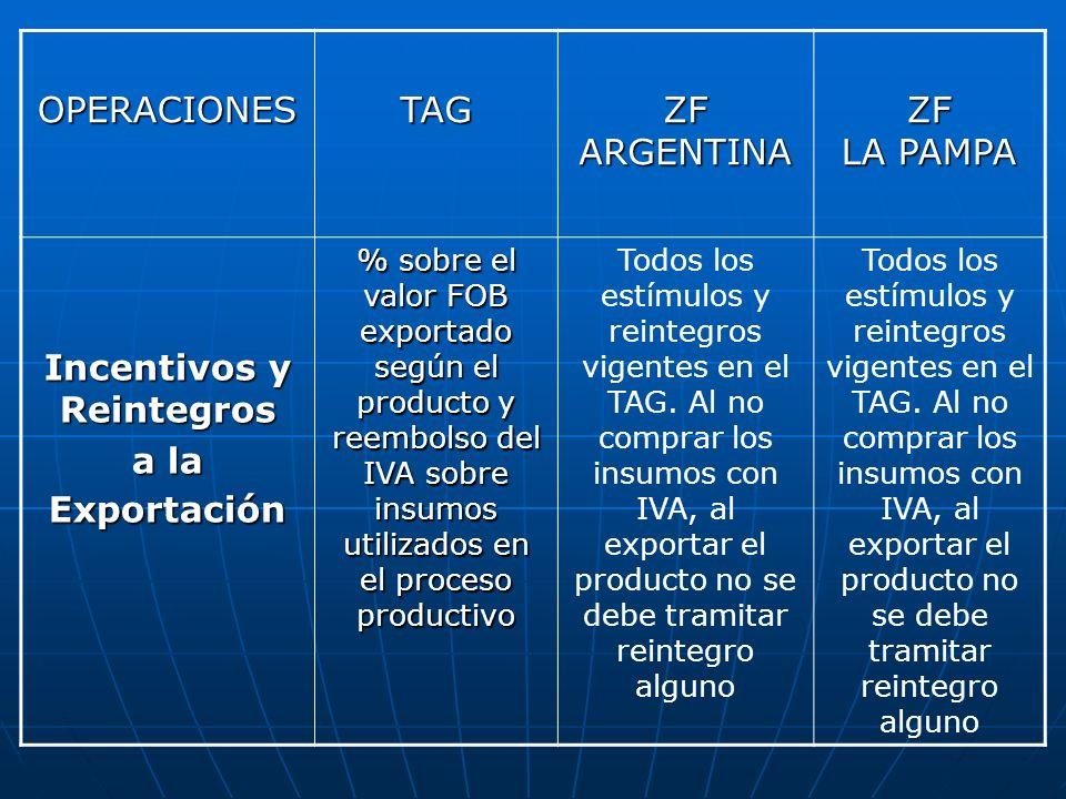 OPERACIONESTAG ZF ARGENTINA ZF LA PAMPA Incentivos y Reintegros a la Exportación % sobre el valor FOB exportado según el producto y reembolso del IVA