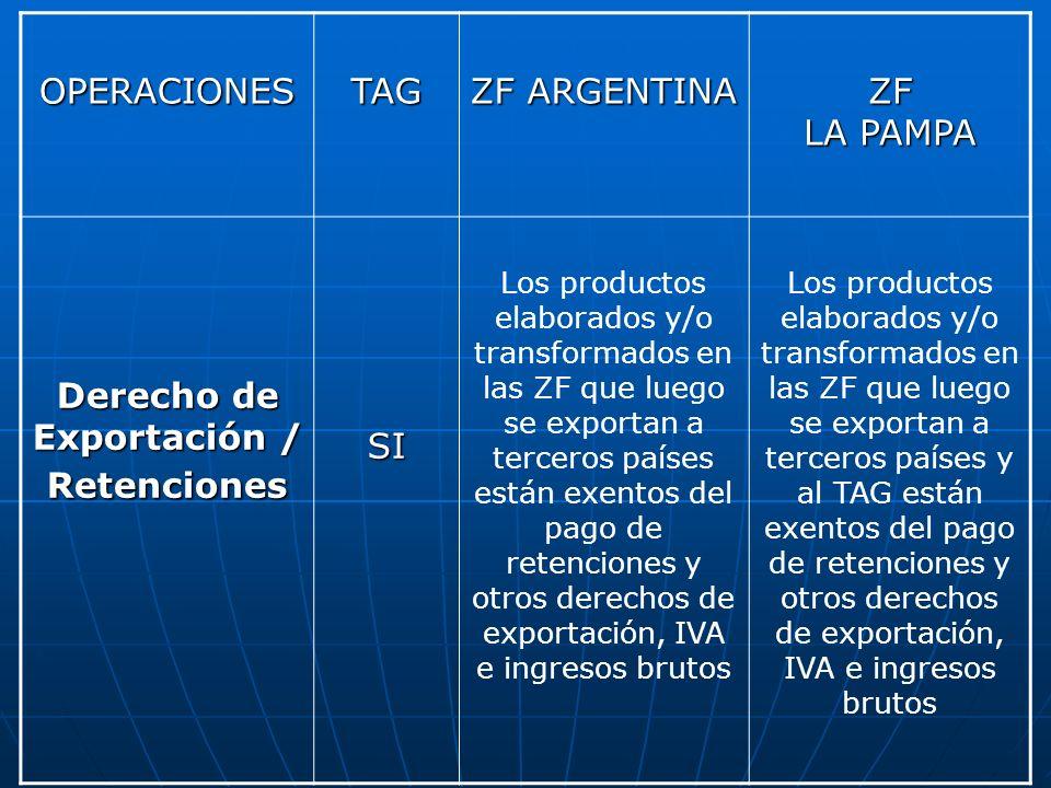 OPERACIONESTAG ZF ARGENTINA ZF LA PAMPA Derecho de Exportación / Retenciones SI Los productos elaborados y/o transformados en las ZF que luego se expo