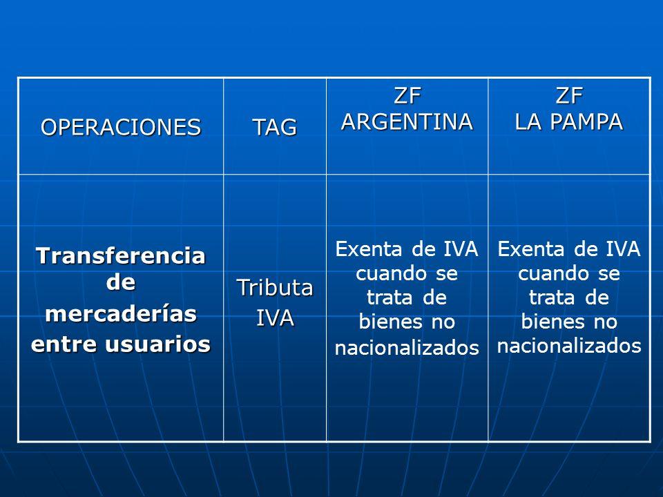 OPERACIONESTAG ZF ARGENTINA ZF LA PAMPA Transferencia de mercaderías entre usuarios Tributa IVA Exenta de IVA cuando se trata de bienes no nacionaliza