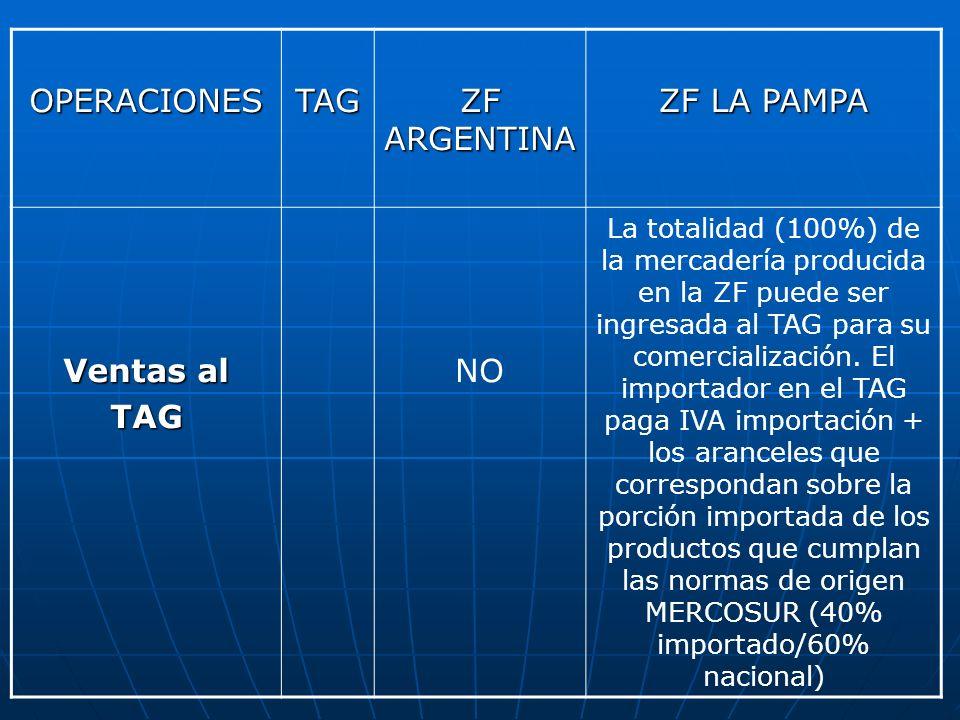OPERACIONESTAG ZF ARGENTINA ZF LA PAMPA Ventas al TAG NO La totalidad (100%) de la mercadería producida en la ZF puede ser ingresada al TAG para su co
