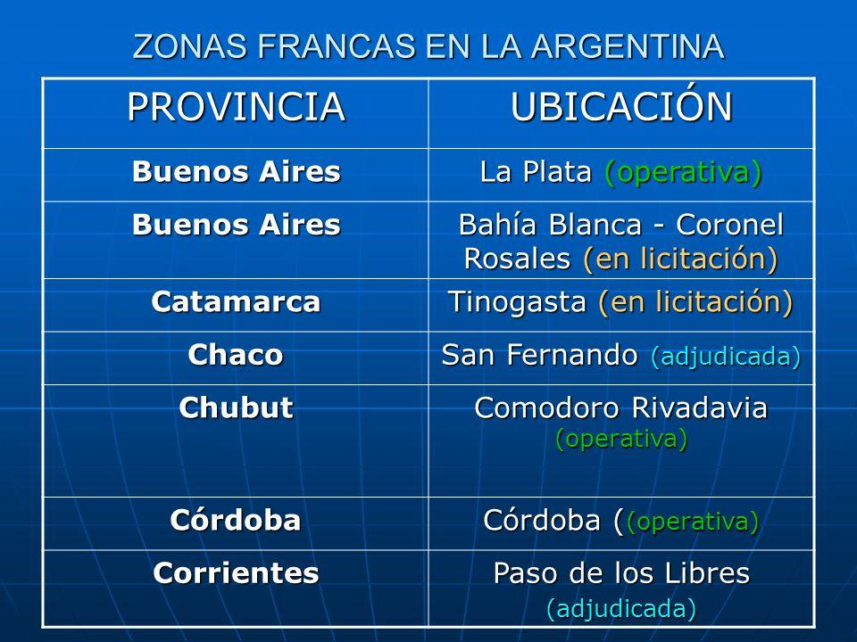 ZONAS FRANCAS EN LA ARGENTINA PROVINCIAUBICACIÓN Buenos Aires La Plata (operativa) Buenos Aires Bahía Blanca - Coronel Rosales (en licitación) Catamar