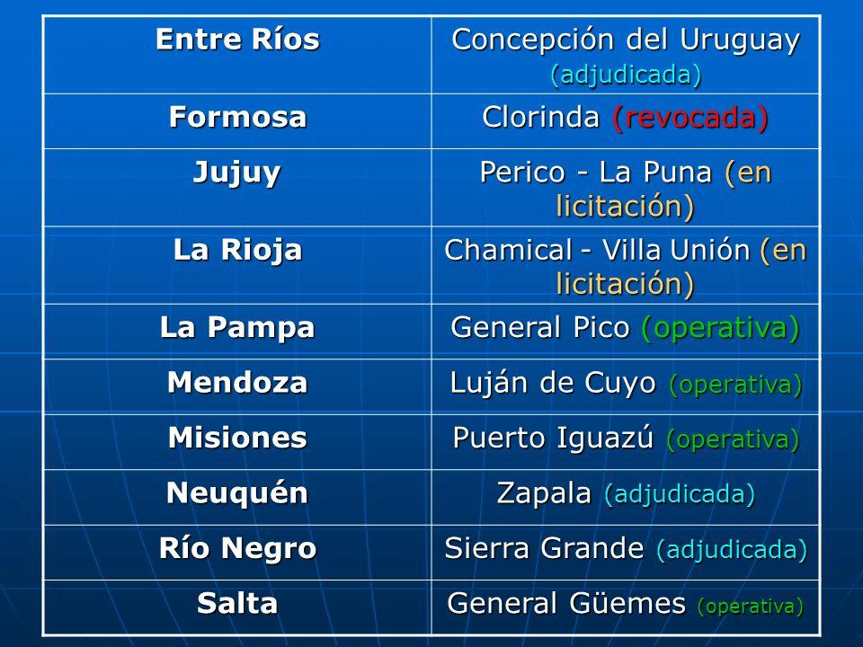 Entre Ríos Concepción del Uruguay (adjudicada) Formosa Clorinda (revocada) Jujuy Perico - La Puna (en licitación) La Rioja Chamical - Villa Unión (en