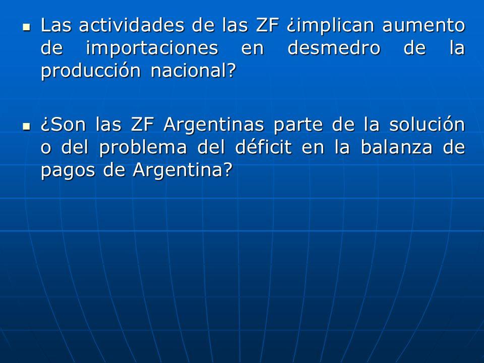 Las actividades de las ZF ¿implican aumento de importaciones en desmedro de la producción nacional? Las actividades de las ZF ¿implican aumento de imp