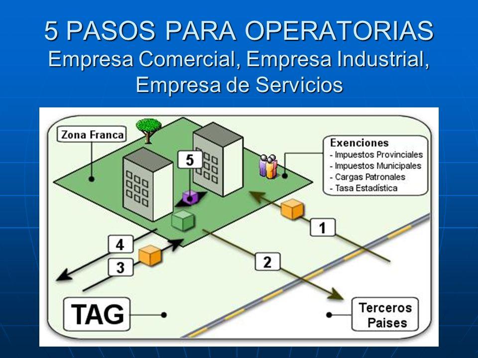 OPERACIONESTAG ZF ARGENTINA ZF LA PAMPA Importación Temporaria SI Aplicable a las mercaderías que provienen de la ZF y se introducen en el TAG (180 +180)