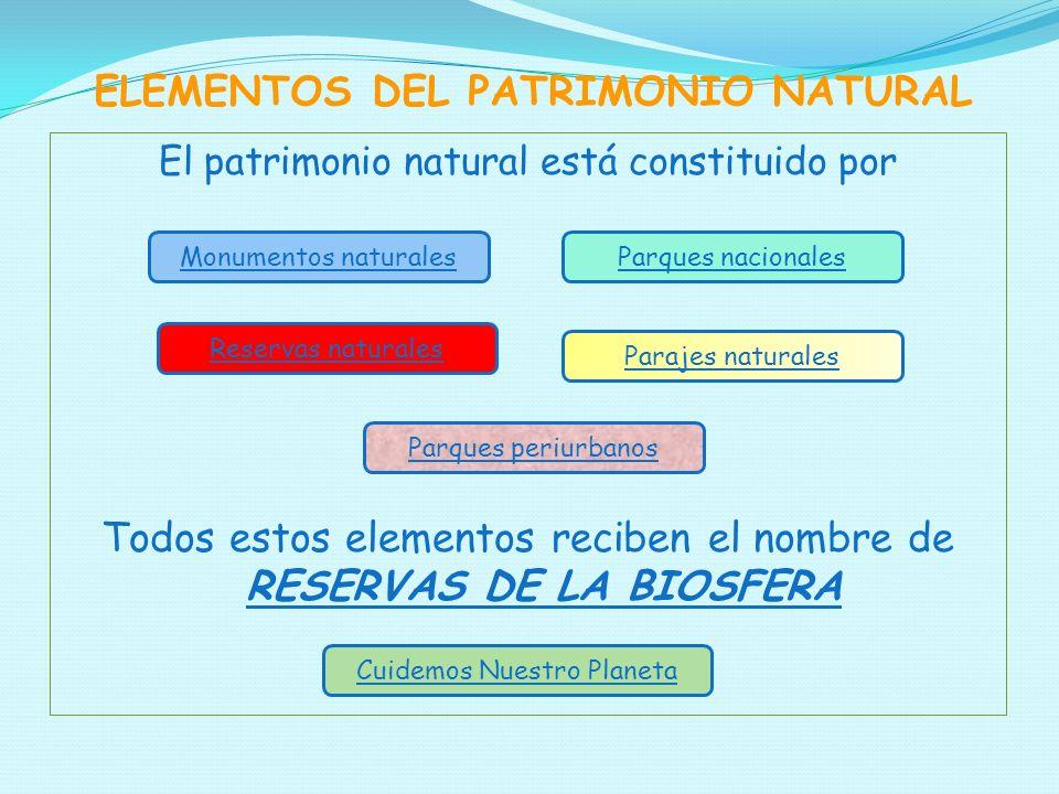 ELEMENTOS DEL PATRIMONIO NATURAL El patrimonio natural está constituido por Todos estos elementos reciben el nombre de RESERVAS DE LA BIOSFERA Monumen