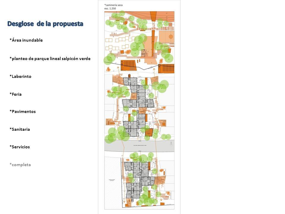 *Área inundable *planteo de parque lineal salpicón verde *Laberinto *Feria *Pavimentos *completa *Sanitaria *Servicios