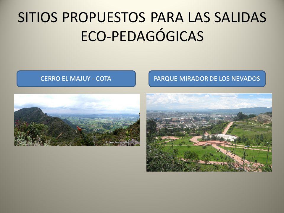 SITIOS PROPUESTOS PARA LAS SALIDAS ECO-PEDAGÓGICAS CERRO EL MAJUY - COTAPARQUE MIRADOR DE LOS NEVADOS