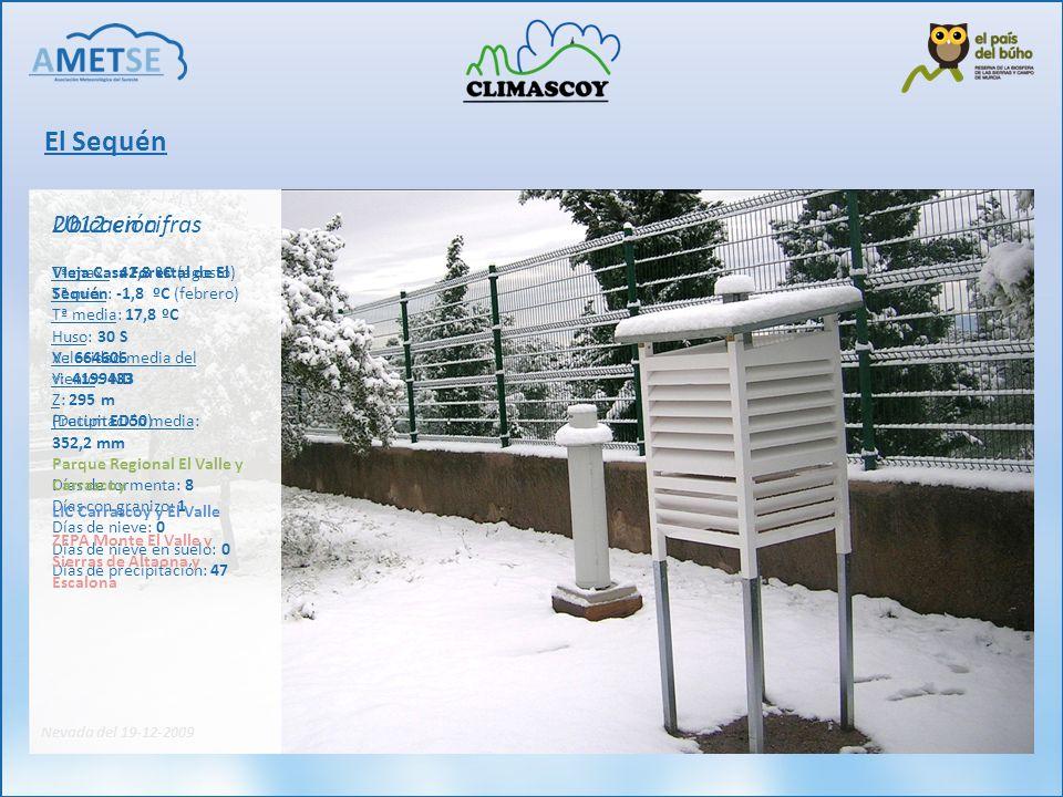 Nevada del 19-12-2009 2012 en cifras Tª max. : 42,8 ºC (agosto) Tª min. : -1,8 ºC (febrero) Tª media: 17,8 ºC Velocidad media del viento: ND Precipita