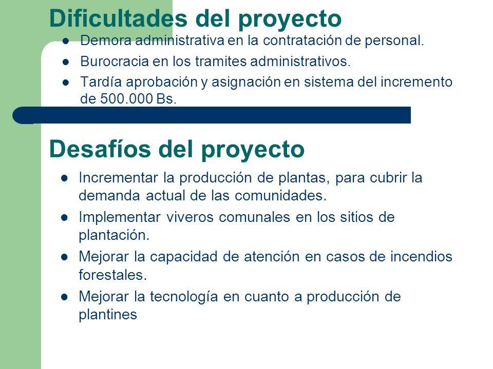 Dificultades del proyecto Demora administrativa en la contratación de personal. Burocracia en los tramites administrativos. Tardía aprobación y asigna