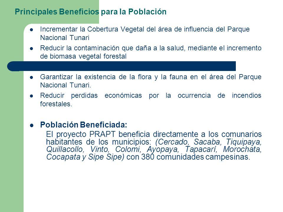 Principales Beneficios para la Población Incrementar la Cobertura Vegetal del área de influencia del Parque Nacional Tunari Reducir la contaminación q