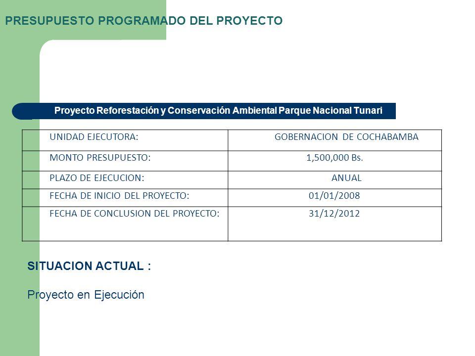 Dificultades del proyecto Demora administrativa en la contratación de personal.