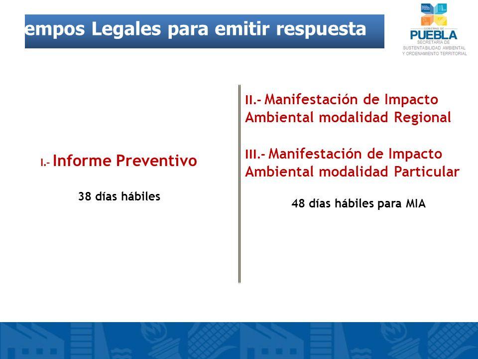 38 días hábiles I.- Informe Preventivo II.- Manifestación de Impacto Ambiental modalidad Regional III.- Manifestación de Impacto Ambiental modalidad P