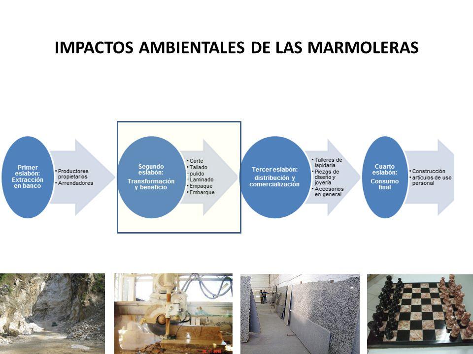 IMPACTOS AMBIENTALES DE LAS MARMOLERAS