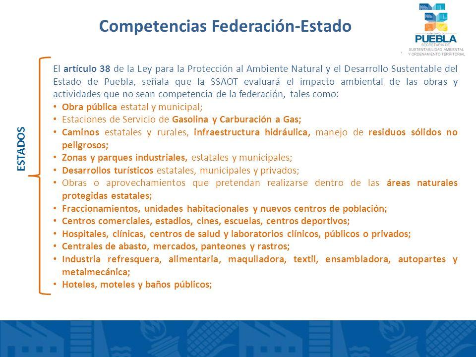 Competencias Federación-Estado El artículo 38 de la Ley para la Protección al Ambiente Natural y el Desarrollo Sustentable del Estado de Puebla, señal