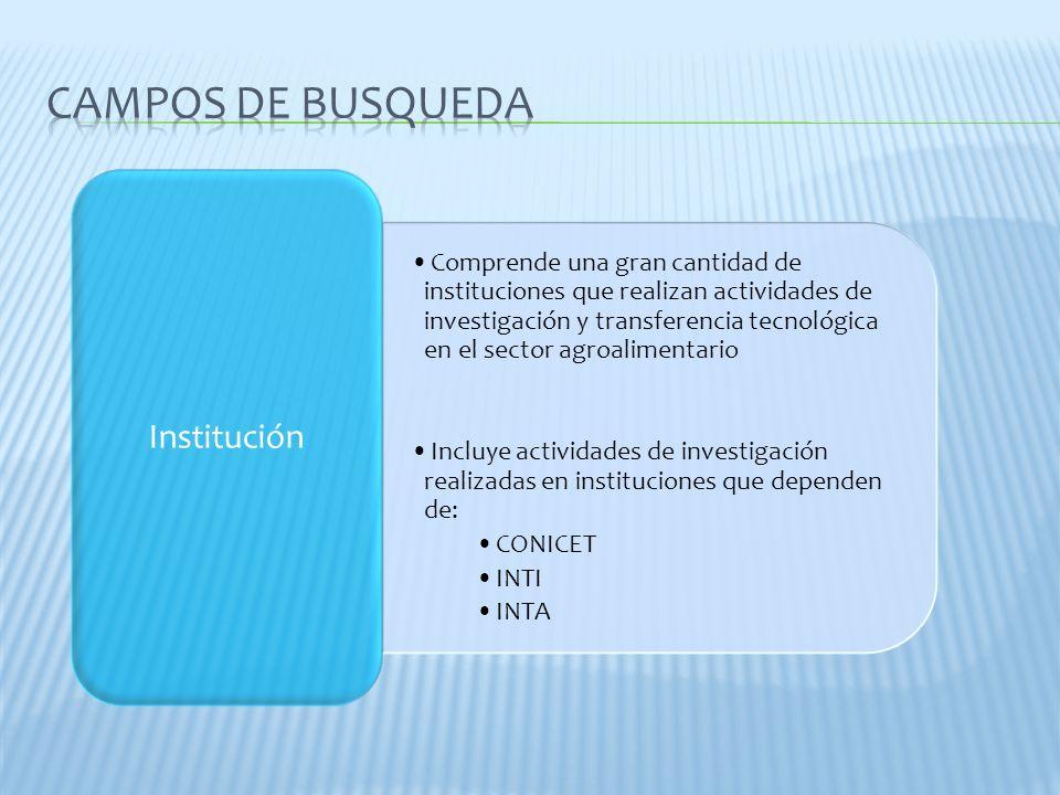 Comprende una gran cantidad de instituciones que realizan actividades de investigación y transferencia tecnológica en el sector agroalimentario Incluye actividades de investigación realizadas en instituciones que dependen de: CONICET INTI INTA Institución
