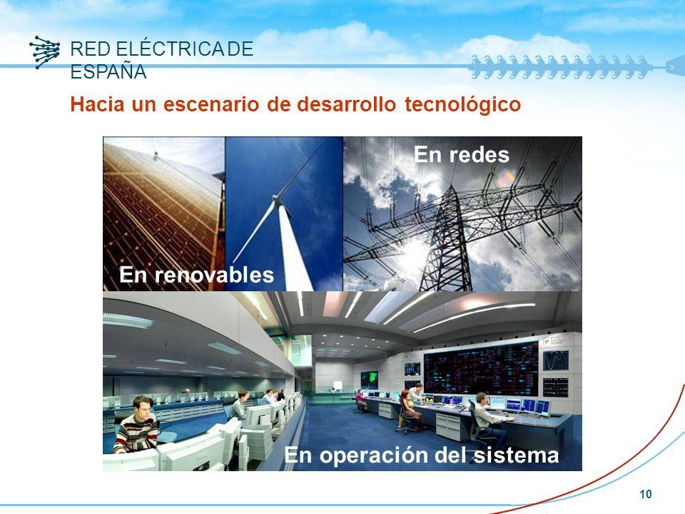 RED ELÉCTRICA DE ESPAÑA 10 Hacia un escenario de desarrollo tecnológico En operación del sistema En redes En renovables