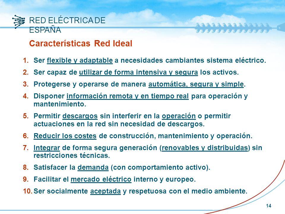 RED ELÉCTRICA DE ESPAÑA 14 Características Red Ideal 1.Ser flexible y adaptable a necesidades cambiantes sistema eléctrico. 2.Ser capaz de utilizar de