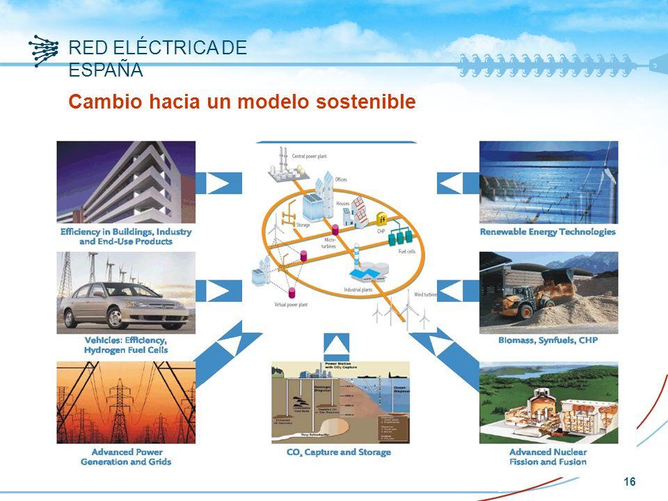RED ELÉCTRICA DE ESPAÑA Cambio hacia un modelo sostenible 16