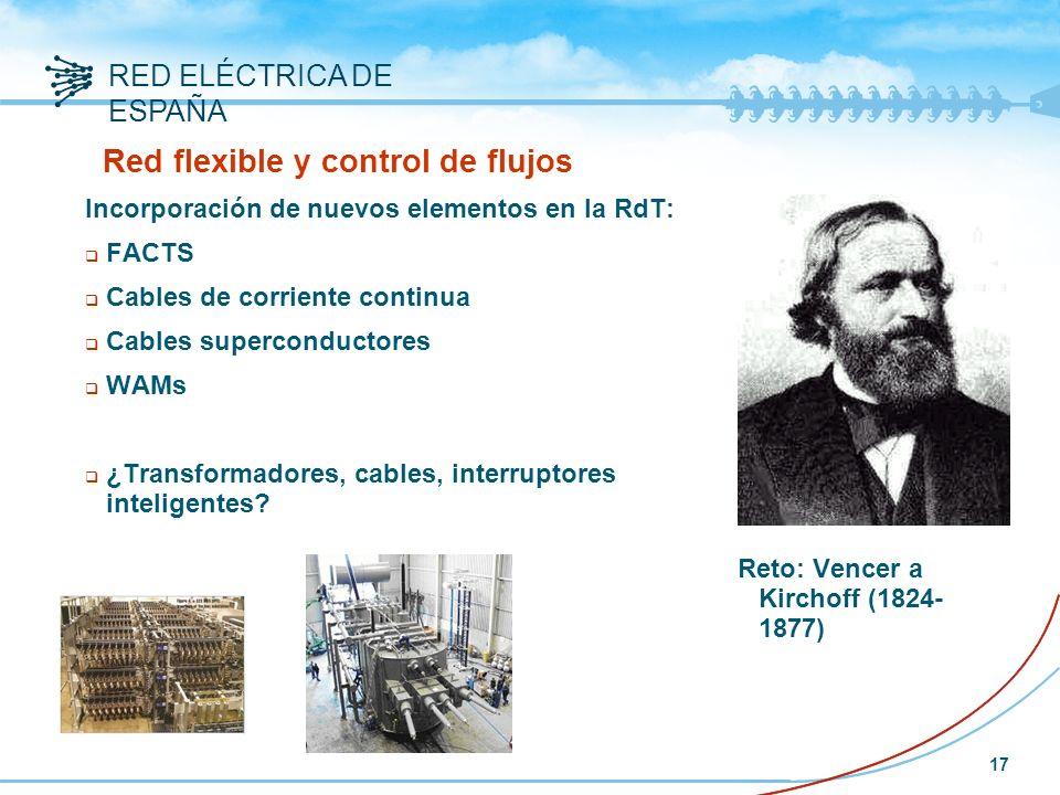 RED ELÉCTRICA DE ESPAÑA Red flexible y control de flujos Incorporación de nuevos elementos en la RdT: q FACTS q Cables de corriente continua q Cables superconductores q WAMs q ¿Transformadores, cables, interruptores inteligentes.