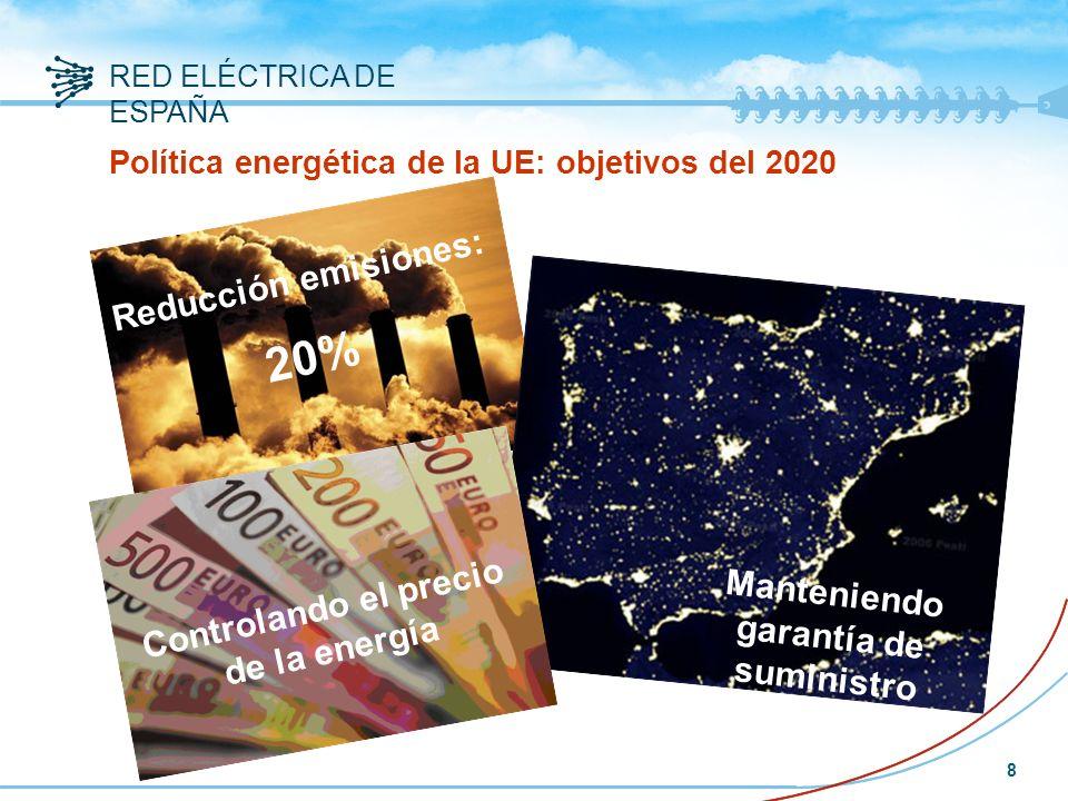 RED ELÉCTRICA DE ESPAÑA Operación y coordinación de redes 1919 de 23 2010 – 2020.