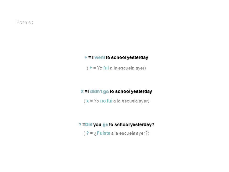 + = I went to school yesterday X =I didnt go to school yesterday ? =Did you go to school yesterday? Forms: ( + = Yo fuí a la escuela ayer) ( x = Yo no