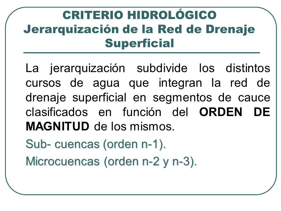 CRITERIO HIDROLÓGICO Jerarquización de la Red de Drenaje Superficial La jerarquización subdivide los distintos cursos de agua que integran la red de drenaje superficial en segmentos de cauce clasificados en función del ORDEN DE MAGNITUD de los mismos.