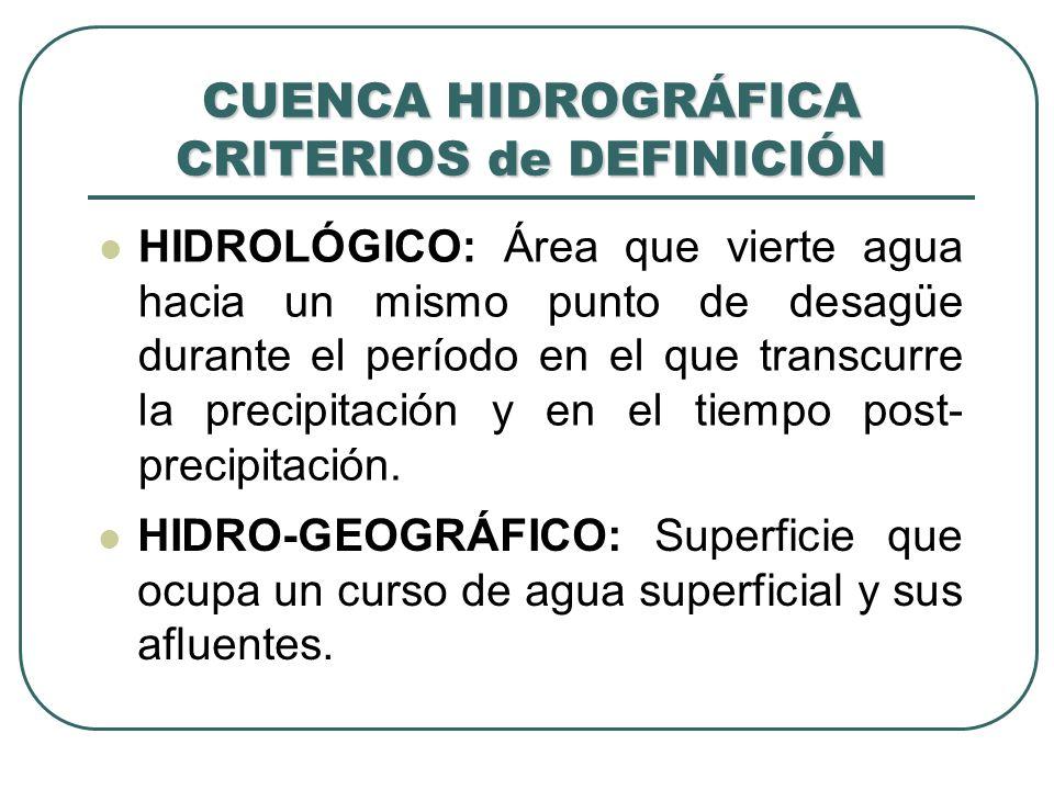 HIDROLÓGICO: Área que vierte agua hacia un mismo punto de desagüe durante el período en el que transcurre la precipitación y en el tiempo post- precip