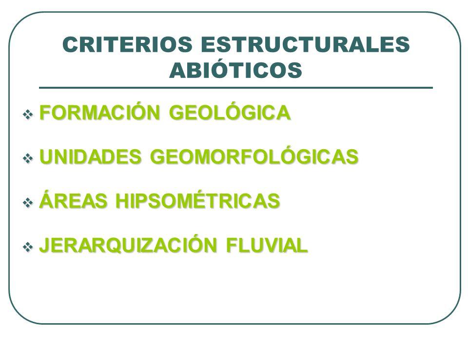 CRITERIOS ESTRUCTURALES ABIÓTICOS FORMACIÓN GEOLÓGICA FORMACIÓN GEOLÓGICA UNIDADES GEOMORFOLÓGICAS UNIDADES GEOMORFOLÓGICAS ÁREAS HIPSOMÉTRICAS ÁREAS