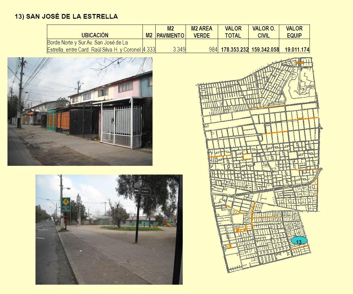 13) SAN JOSÉ DE LA ESTRELLA 13 UBICACIÓNM2 M2 PAVIMENTO M2 AREA VERDE VALOR TOTAL VALOR O. CIVIL VALOR EQUIP Borde Norte y Sur Av. San José de La Estr