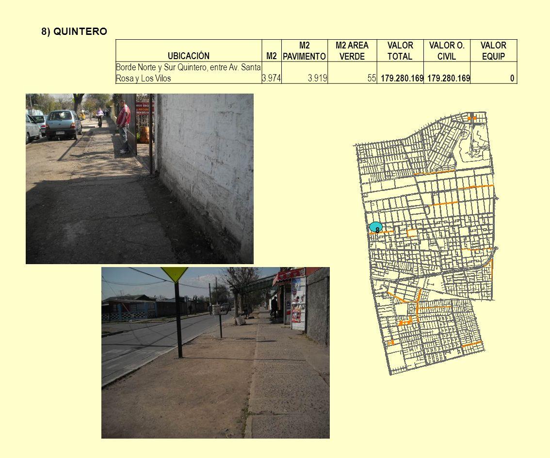 8) QUINTERO 8 UBICACIÓNM2 M2 PAVIMENTO M2 AREA VERDE VALOR TOTAL VALOR O. CIVIL VALOR EQUIP Borde Norte y Sur Quintero, entre Av. Santa Rosa y Los Vil