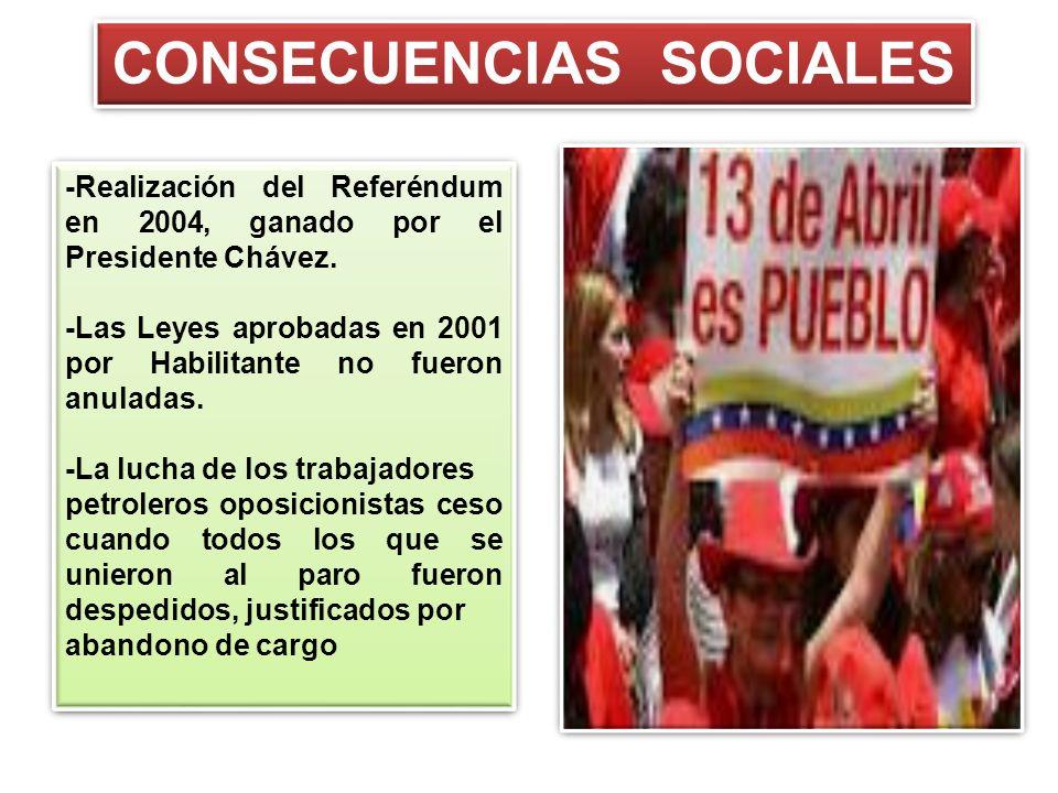 CONSECUENCIAS SOCIALES -Realización del Referéndum en 2004, ganado por el Presidente Chávez. -Las Leyes aprobadas en 2001 por Habilitante no fueron an