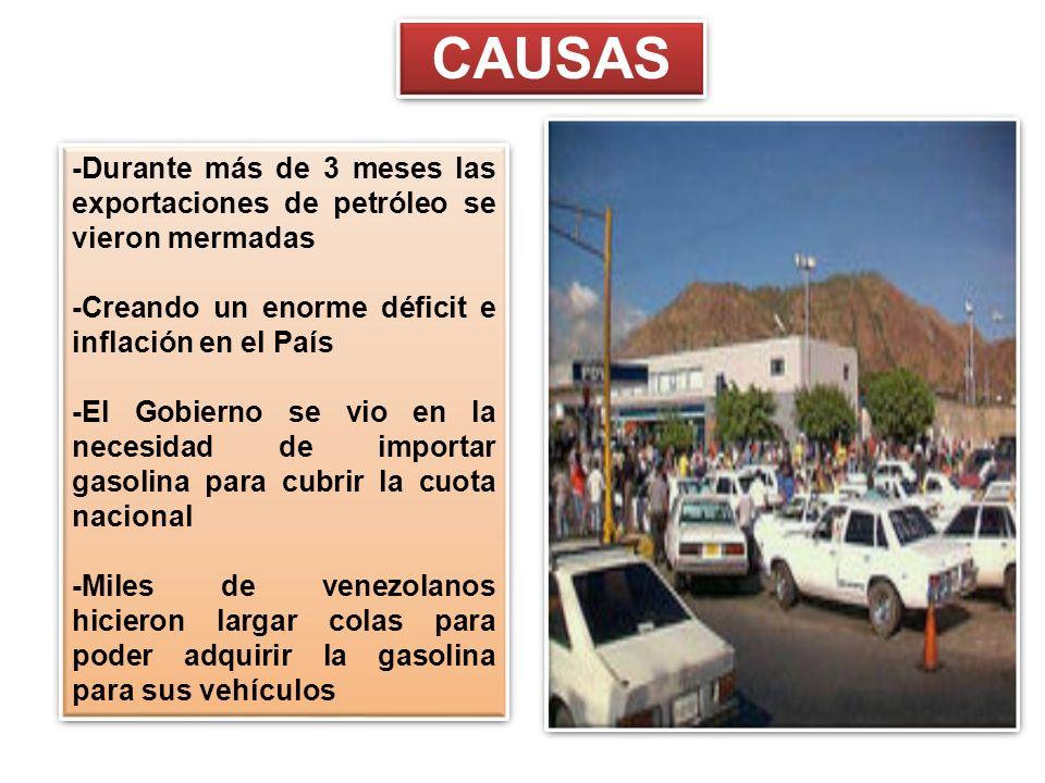 CAUSAS -Durante más de 3 meses las exportaciones de petróleo se vieron mermadas -Creando un enorme déficit e inflación en el País -El Gobierno se vio