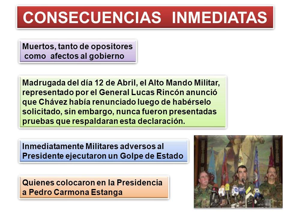 CONSECUENCIAS INMEDIATAS Muertos, tanto de opositores como afectos al gobierno Muertos, tanto de opositores como afectos al gobierno Madrugada del día