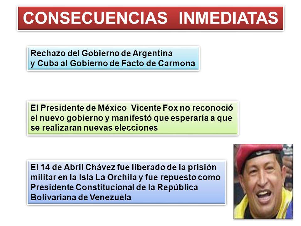 CONSECUENCIAS INMEDIATAS El 14 de Abril Chávez fue liberado de la prisión militar en la Isla La Orchíla y fue repuesto como Presidente Constitucional