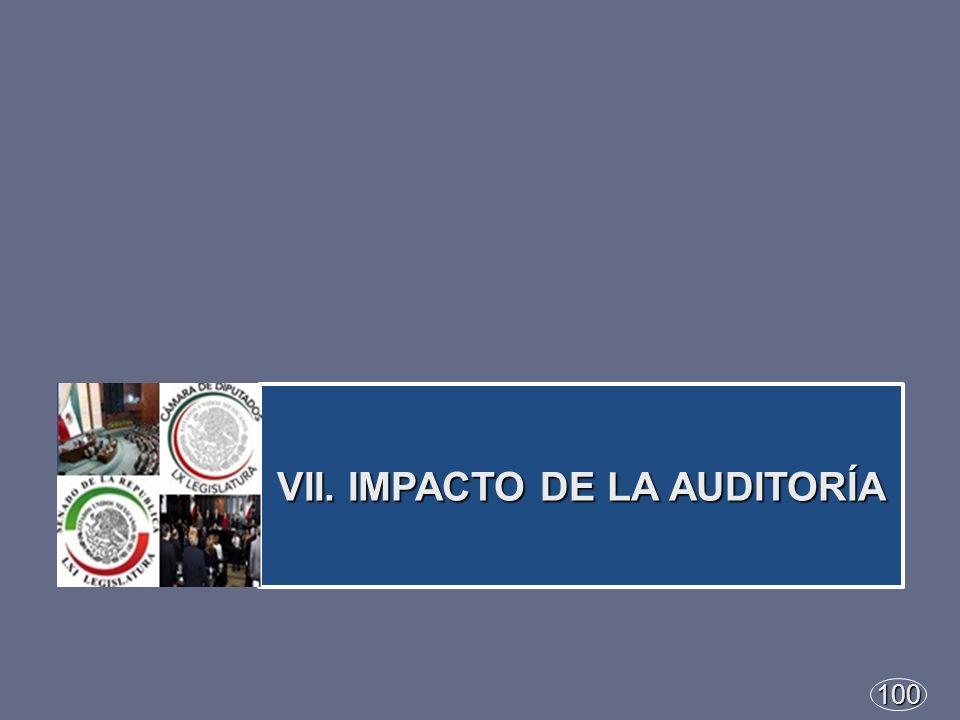 100 VII. IMPACTO DE LA AUDITORÍA